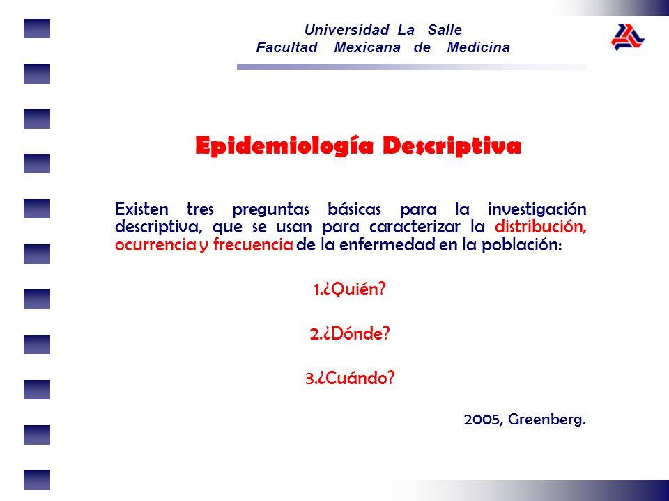 Universidad La Salle Facultad Mexicana de Medicina Epidemiología Descriptiva Existen tres preguntas básicas para la investigación descriptiva, que se