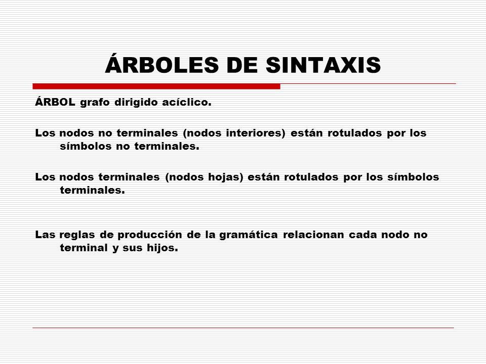 ÁRBOLES DE SINTAXIS ÁRBOL grafo dirigido acíclico. Los nodos no terminales (nodos interiores) están rotulados por los símbolos no terminales. Los nodo