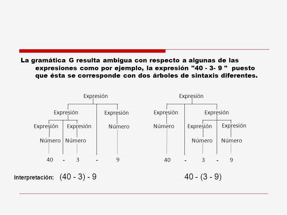 La gramática G resulta ambigua con respecto a algunas de las expresiones como por ejemplo, la expresión