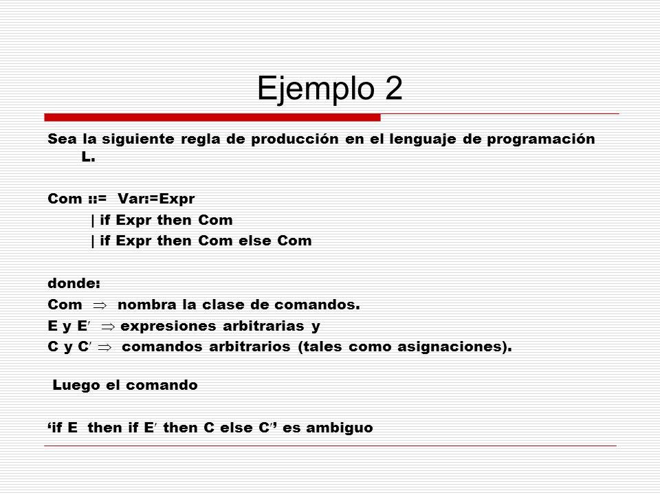 Ejemplo 2 Sea la siguiente regla de producción en el lenguaje de programación L. Com ::= Var:=Expr | if Expr then Com | if Expr then Com else Com dond