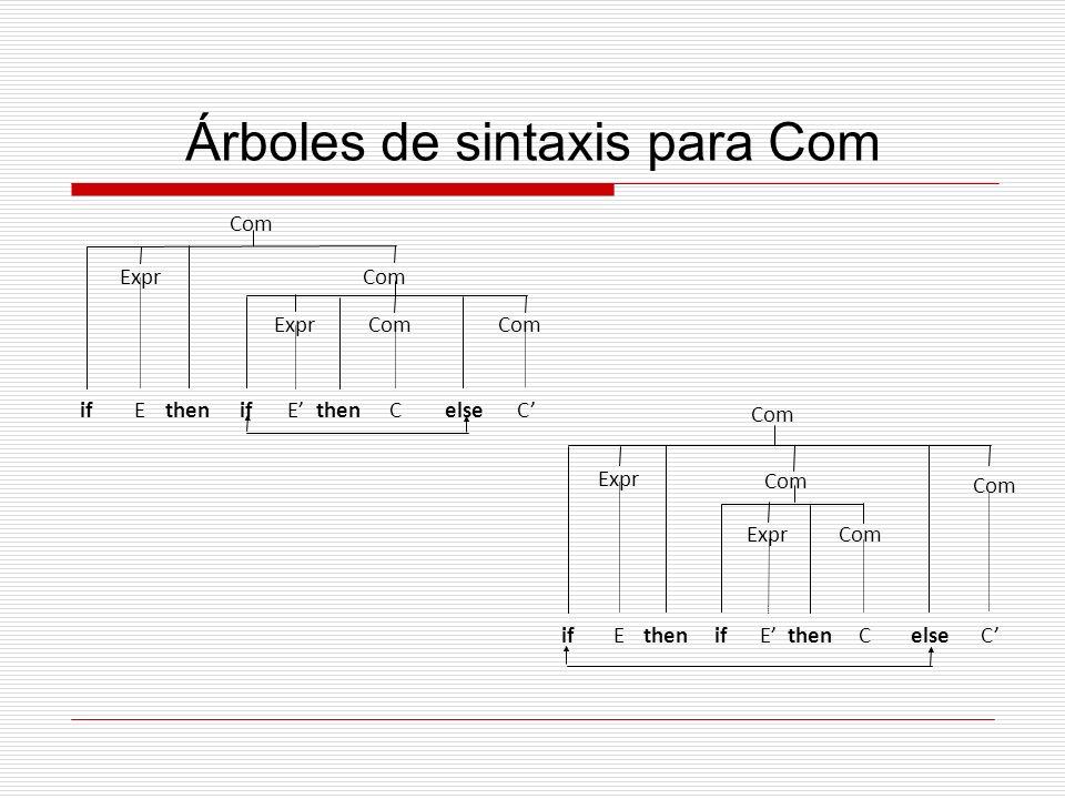 Árboles de sintaxis para Com Com thenif E Expr Com thenCEelse Expr Com C thenif E Expr Com thenCEelse Expr Com C