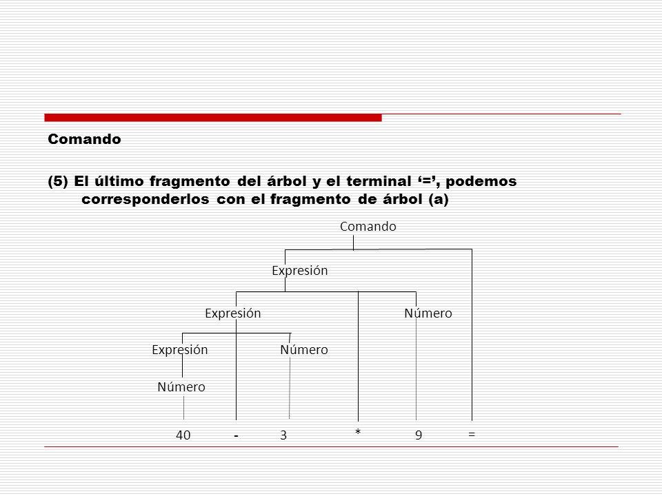 Comando (5) El último fragmento del árbol y el terminal =, podemos corresponderlos con el fragmento de árbol (a) Comando Expresión Número 40 3 * Númer