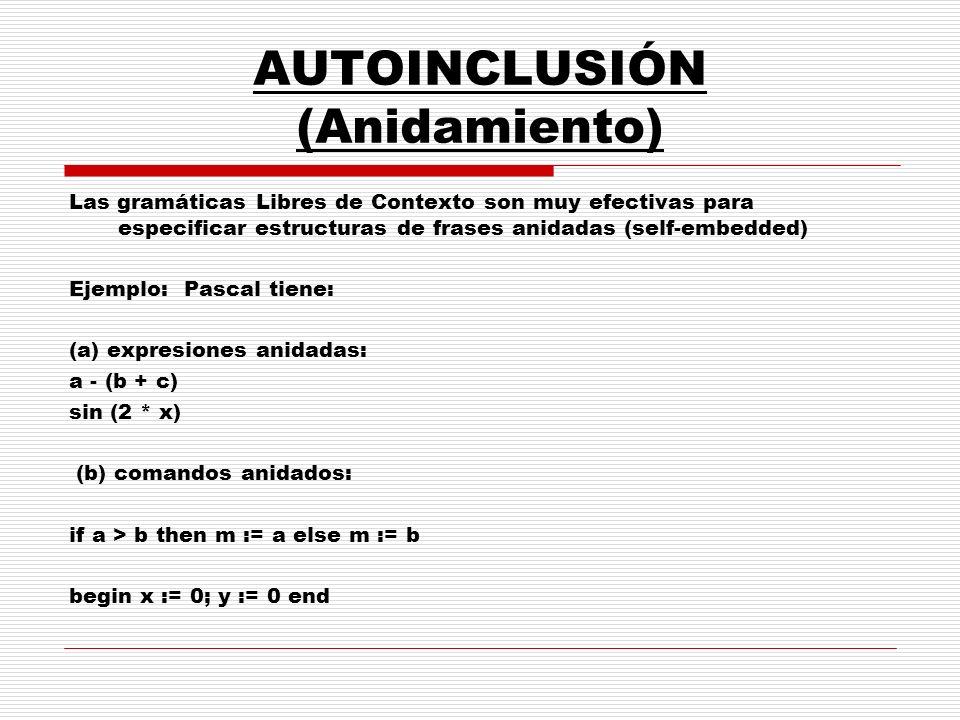 AUTOINCLUSIÓN (Anidamiento) Las gramáticas Libres de Contexto son muy efectivas para especificar estructuras de frases anidadas (self-embedded) Ejempl