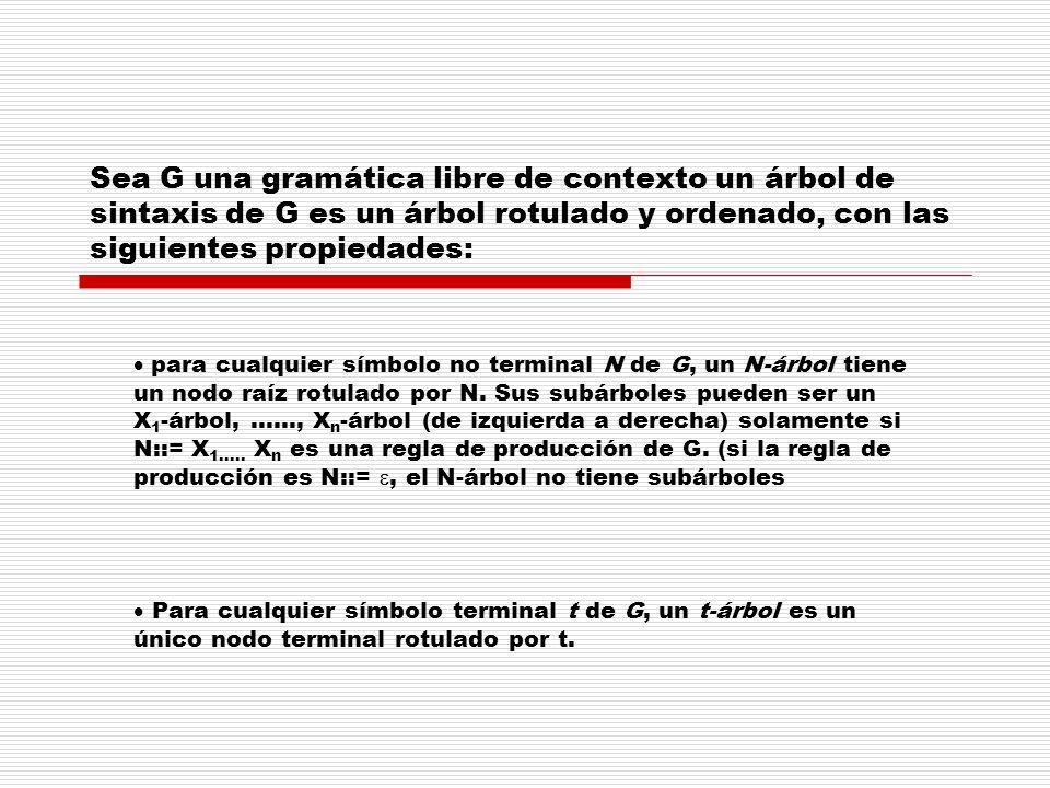 Sea G una gramática libre de contexto un árbol de sintaxis de G es un árbol rotulado y ordenado, con las siguientes propiedades: para cualquier símbol