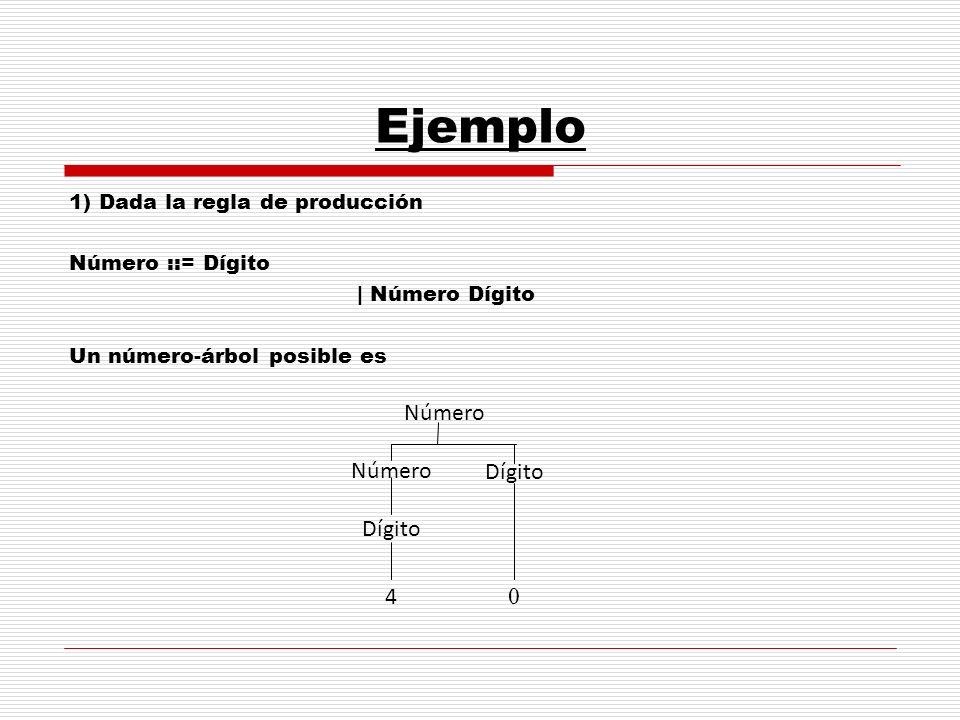 Ejemplo 2) Dado el comando 3*9= y teniendo en cuenta las reglas de producción para formar comandos y expresiones (Ejemplo de la calculadora), el árbol de sintaxis correspondiente es: Comando Expresión Número 39= * Dígito