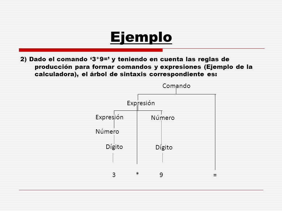 Ejemplo 2) Dado el comando 3*9= y teniendo en cuenta las reglas de producción para formar comandos y expresiones (Ejemplo de la calculadora), el árbol