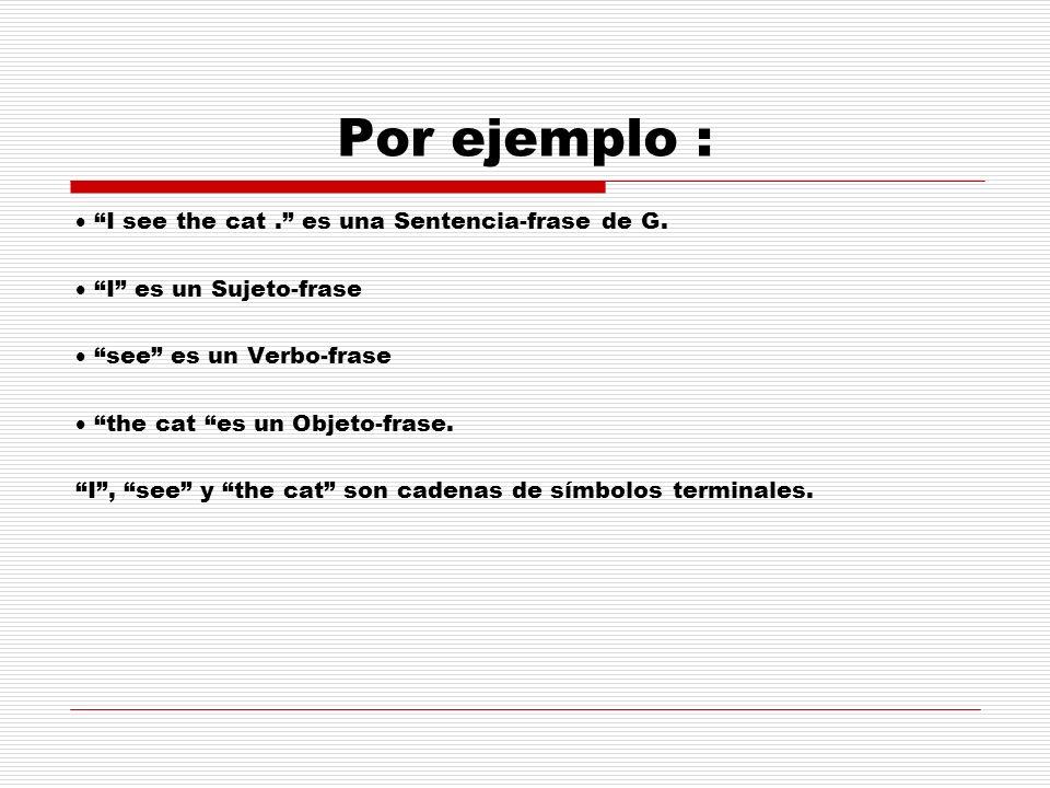 Por ejemplo : I see the cat. es una Sentencia-frase de G. I es un Sujeto-frase see es un Verbo-frase the cat es un Objeto-frase. I, see y the cat son