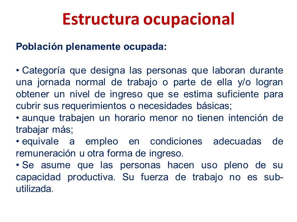 Estructura ocupacional Población plenamente ocupada: Categoría que designa las personas que laboran durante una jornada normal de trabajo o parte de e