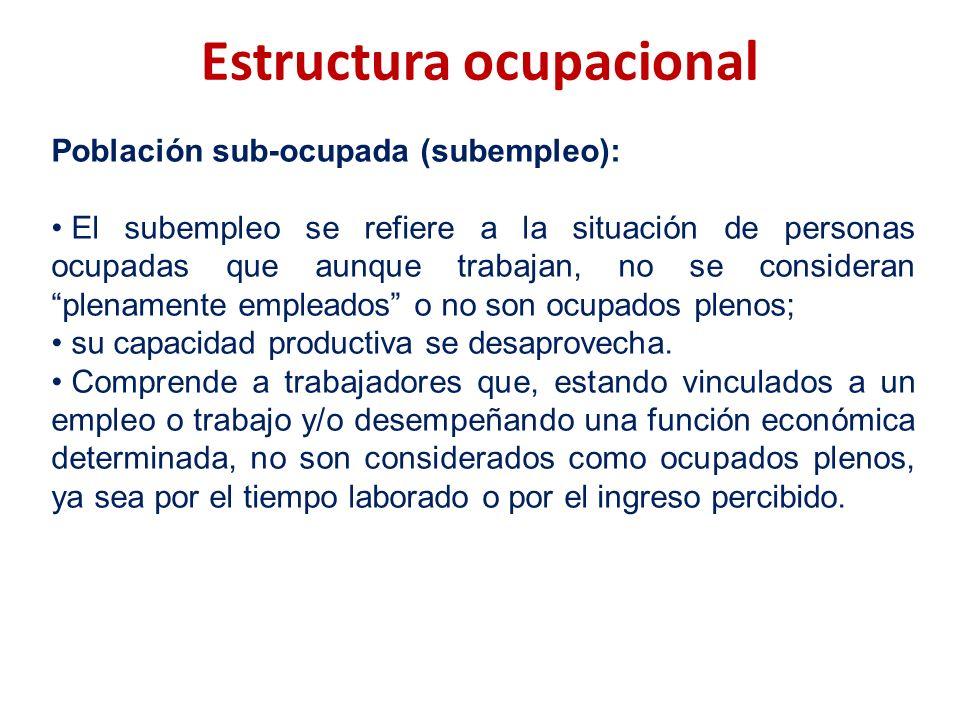Estructura ocupacional Población sub-ocupada (subempleo): El subempleo se refiere a la situación de personas ocupadas que aunque trabajan, no se consi