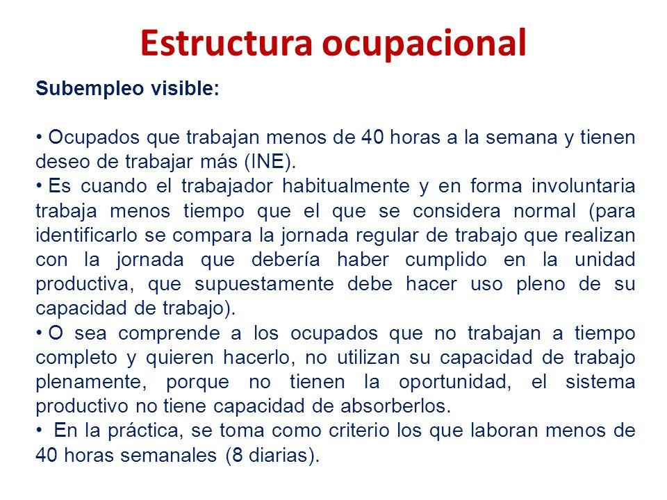Estructura ocupacional Subempleo visible: Ocupados que trabajan menos de 40 horas a la semana y tienen deseo de trabajar más (INE). Es cuando el traba