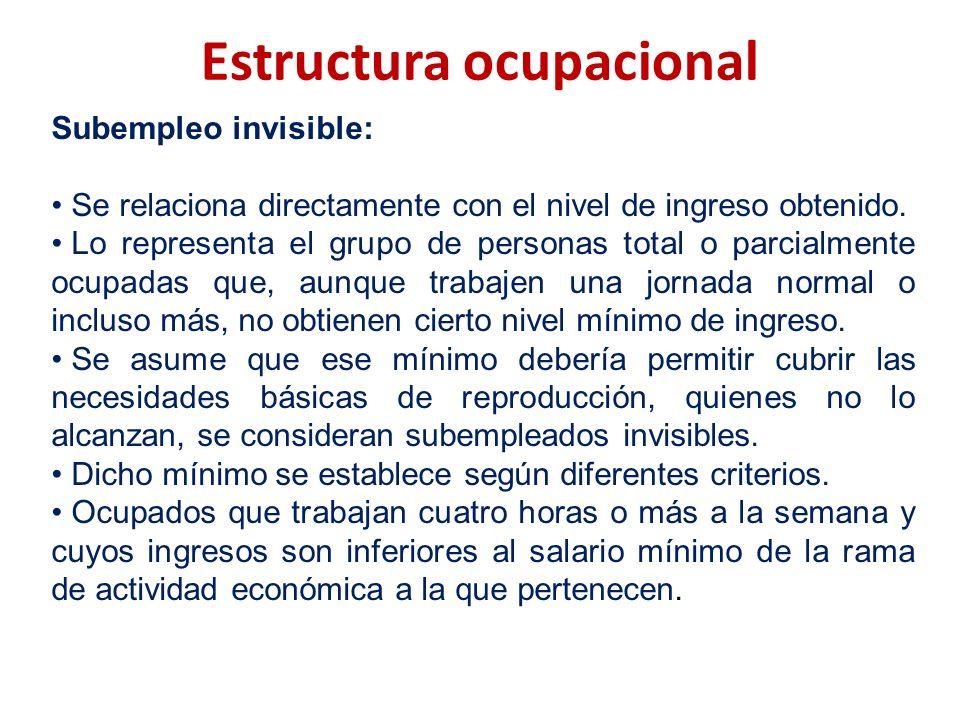 Estructura ocupacional Subempleo invisible: Se relaciona directamente con el nivel de ingreso obtenido. Lo representa el grupo de personas total o par