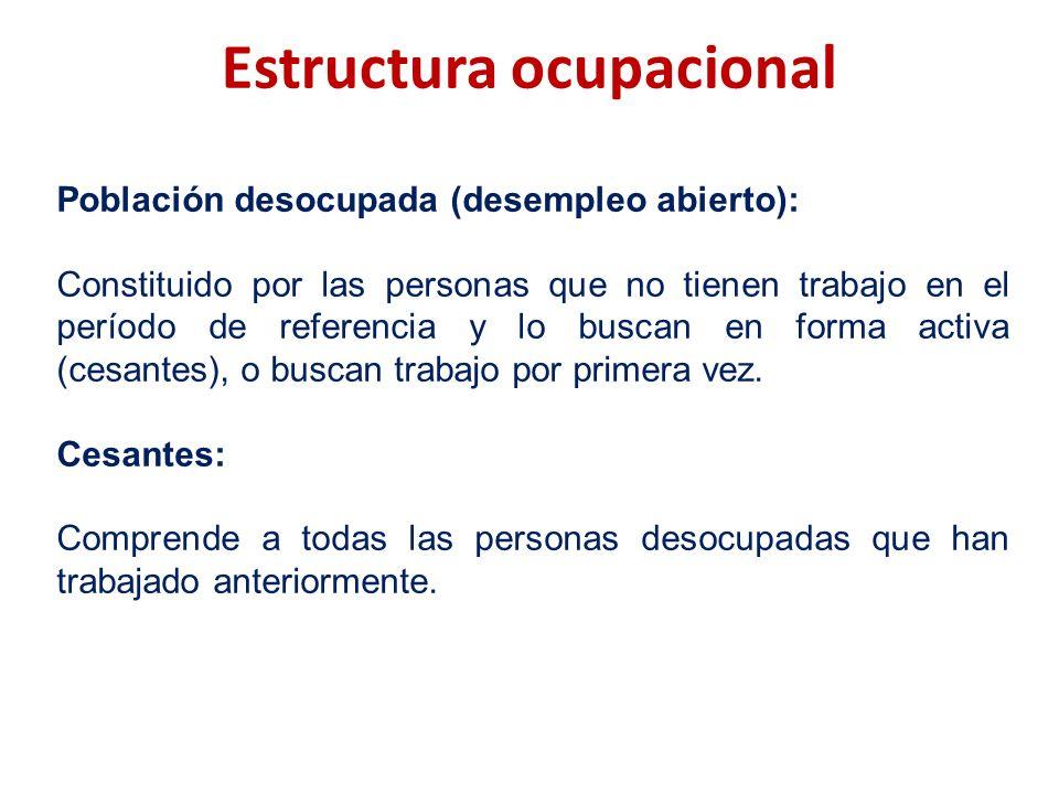 Estructura ocupacional Población desocupada (desempleo abierto): Constituido por las personas que no tienen trabajo en el período de referencia y lo b