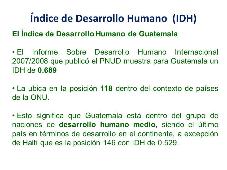 Índice de Desarrollo Humano (IDH) El Índice de Desarrollo Humano de Guatemala El Informe Sobre Desarrollo Humano Internacional 2007/2008 que publicó e
