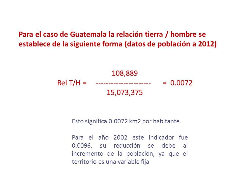 Pirámide de población de Guatemala Franja preproductiva 41.4% Franja productiva 54.2% Franja posproductiva 4.4%
