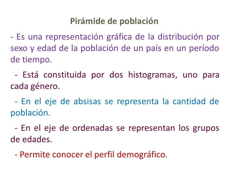 Corrientes migratorias.