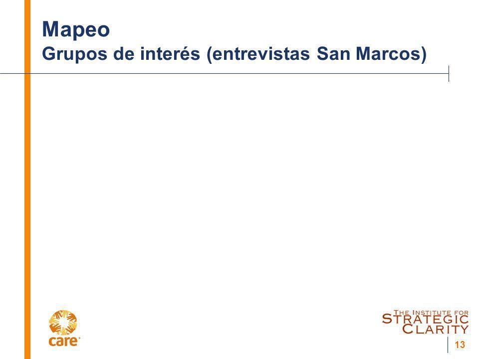 13 Mapeo Grupos de interés (entrevistas San Marcos)