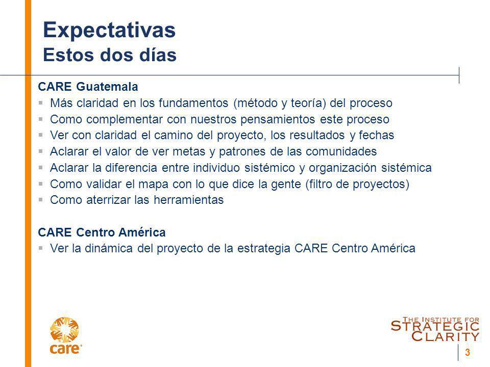 3 Expectativas Estos dos días CARE Guatemala Más claridad en los fundamentos (método y teoría) del proceso Como complementar con nuestros pensamientos