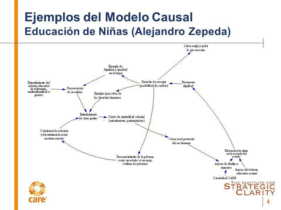 4 Ejemplos del Modelo Causal Educación de Niñas (Alejandro Zepeda)