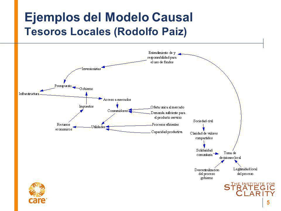 5 Ejemplos del Modelo Causal Tesoros Locales (Rodolfo Paiz)