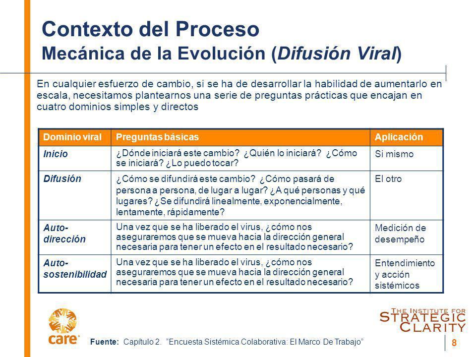 8 Contexto del Proceso Mecánica de la Evolución (Difusión Viral) En cualquier esfuerzo de cambio, si se ha de desarrollar la habilidad de aumentarlo e