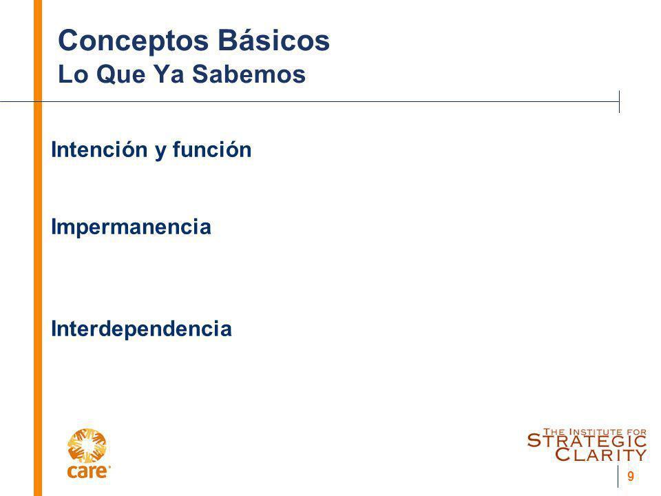 10 Conceptos Básicos Lenguaje Común Intención y función Meta global Impermanencia Recursos Acumulación Interdependencia Relaciones causales