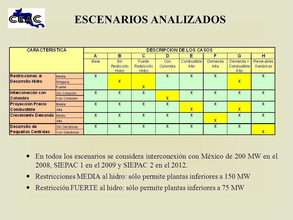 ESCENARIOS ANALIZADOS En todos los escenarios se considera interconexión con México de 200 MW en el 2008, SIEPAC 1 en el 2009 y SIEPAC 2 en el 2012. R