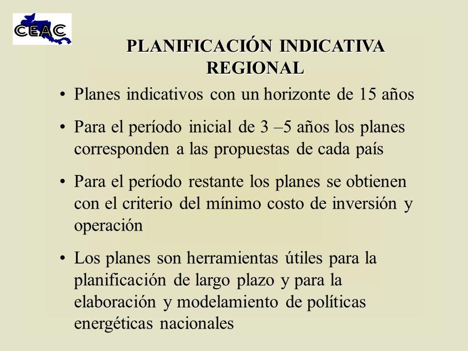 PARTICIPACION DE LAS DIFERENTES FUENTES