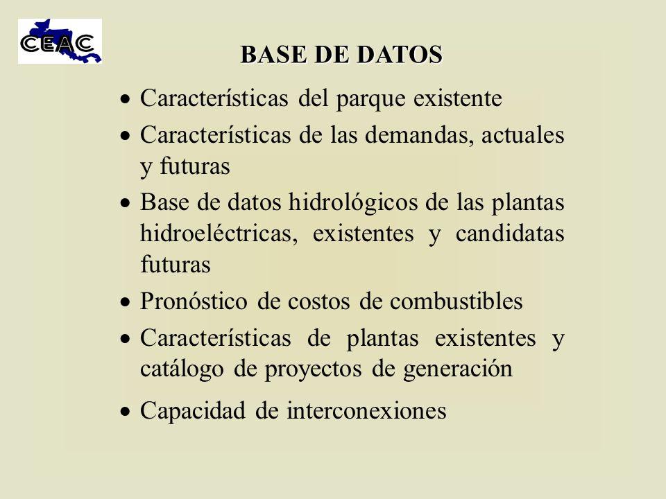 BASE DE DATOS Características del parque existente Características de las demandas, actuales y futuras Base de datos hidrológicos de las plantas hidro
