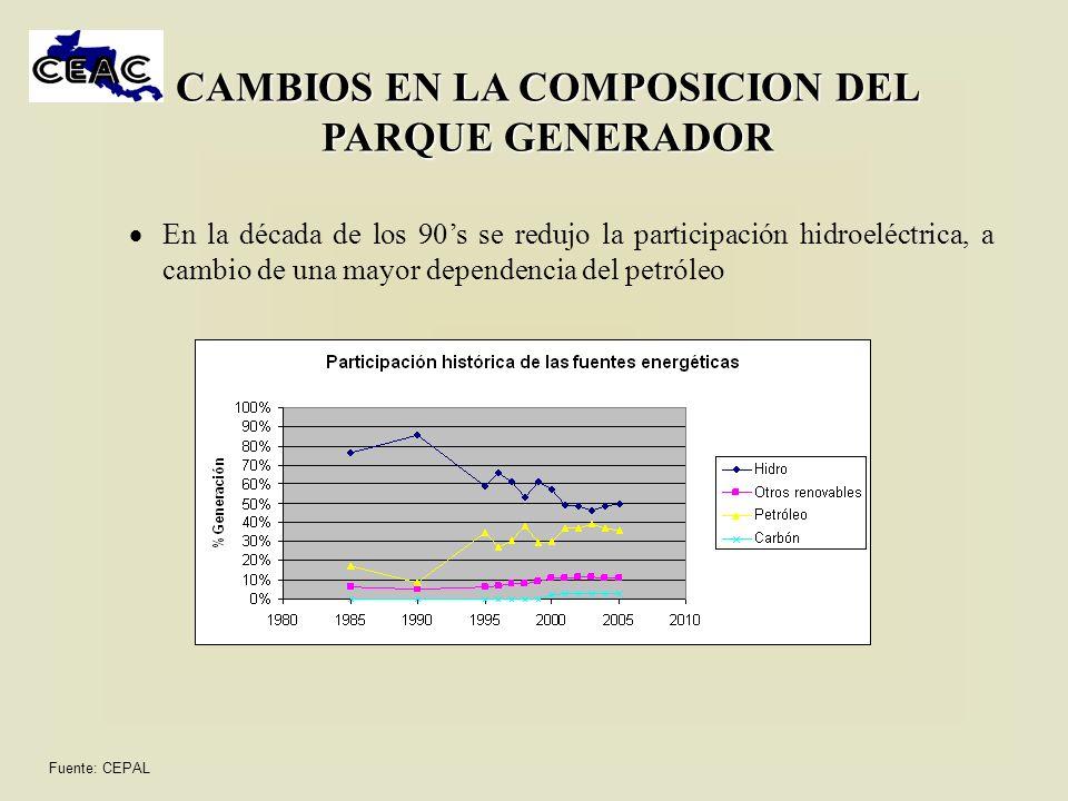 INTERCONEXIONES Enlaces intraregionales Enlaces con México y Colombia México-Guatemala: 200 MW, en construcción, operando en el 2008.