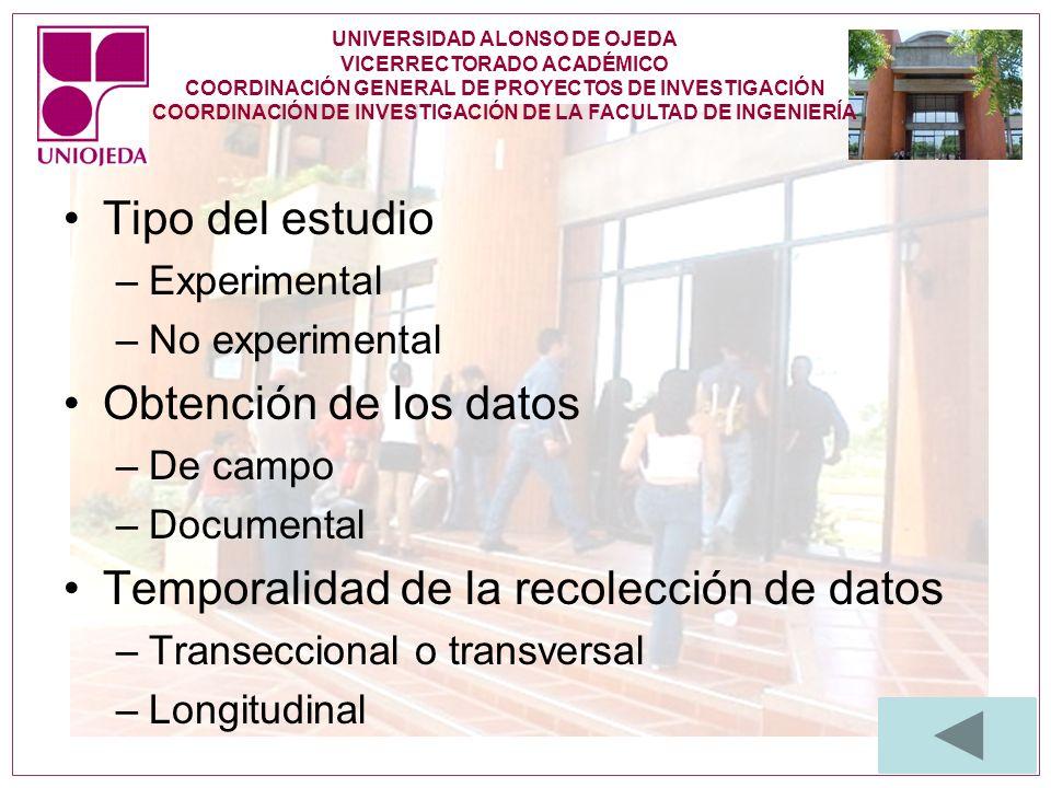 UNIVERSIDAD ALONSO DE OJEDA VICERRECTORADO ACADÉMICO COORDINACIÓN GENERAL DE PROYECTOS DE INVESTIGACIÓN COORDINACIÓN DE INVESTIGACIÓN DE LA FACULTAD D
