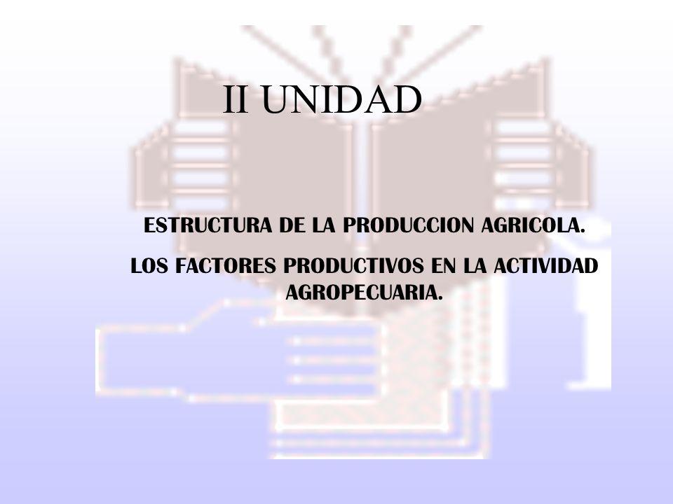 II UNIDAD ESTRUCTURA DE LA PRODUCCION AGRICOLA. LOS FACTORES PRODUCTIVOS EN LA ACTIVIDAD AGROPECUARIA.