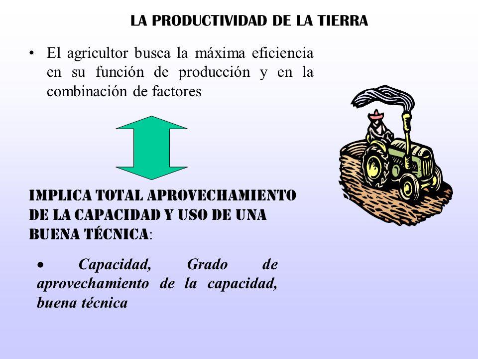 LA PRODUCTIVIDAD DE LA TIERRA El agricultor busca la máxima eficiencia en su función de producción y en la combinación de factores Implica total aprov