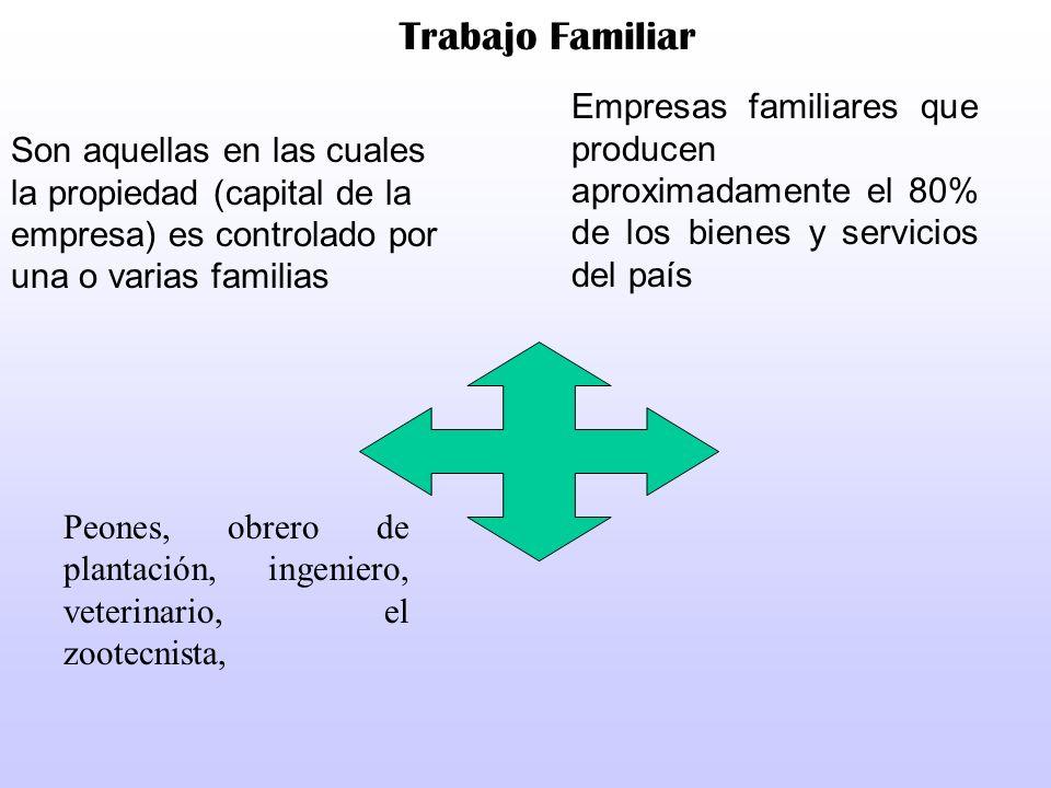 Trabajo Familiar Peones, obrero de plantación, ingeniero, veterinario, el zootecnista, Son aquellas en las cuales la propiedad (capital de la empresa)