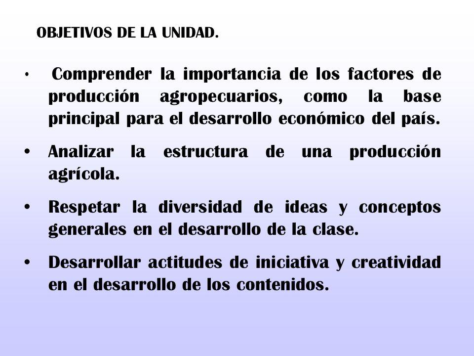 OBJETIVOS DE LA UNIDAD. Comprender la importancia de los factores de producción agropecuarios, como la base principal para el desarrollo económico del