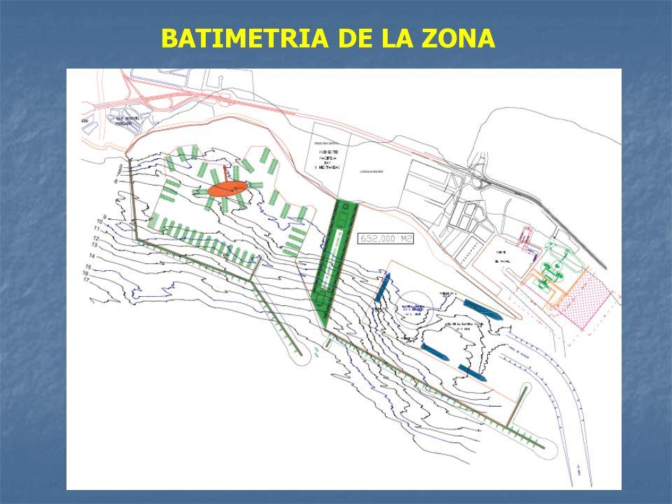 BATIMETRIA DE LA ZONA