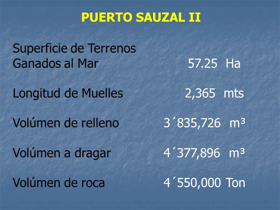 Superficie de Terrenos Ganados al Mar 57.25 Ha Longitud de Muelles 2,365 mts Volúmen de relleno 3´835,726 m³ Volúmen a dragar 4´377,896 m³ Volúmen de