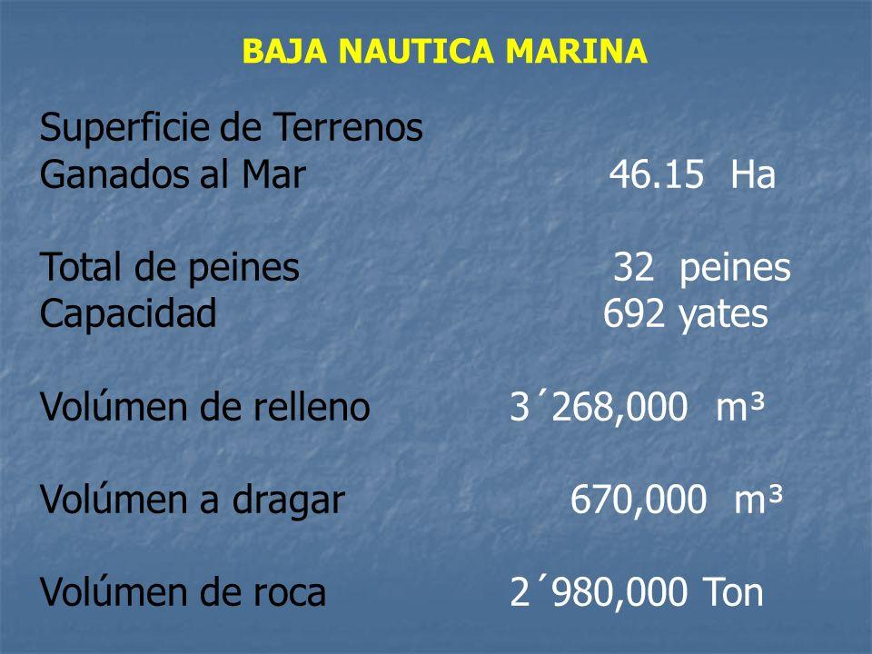 BAJA NAUTICA MARINA Superficie de Terrenos Ganados al Mar 46.15 Ha Total de peines 32 peines Capacidad 692 yates Volúmen de relleno 3´268,000 m³ Volúm