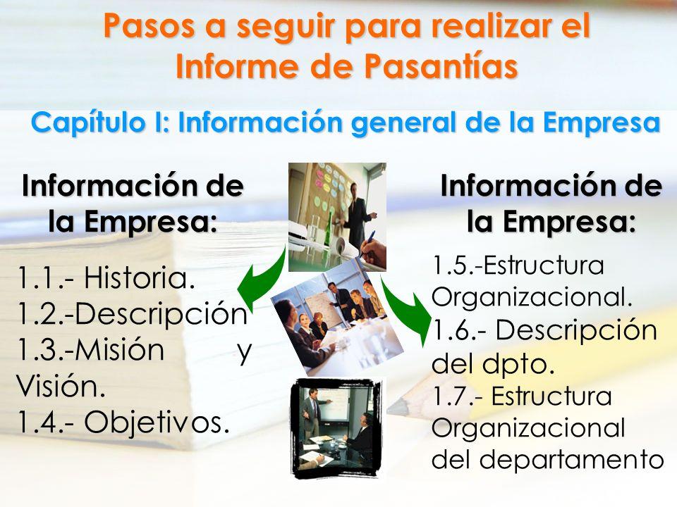 Pasos a seguir para realizar el Informe de Pasantías Capítulo I: Información general de la Empresa Información de la Empresa: 1.1.- Historia. 1.2.-Des