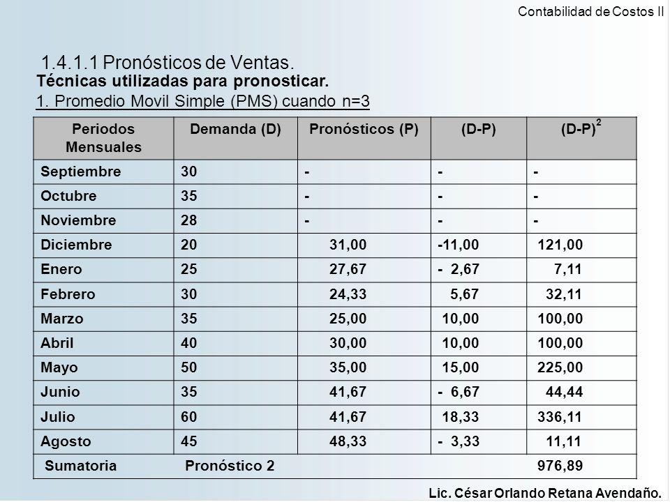 1.4.1.1 Pronósticos de Ventas. Contabilidad de Costos II Lic. César Orlando Retana Avendaño. Técnicas utilizadas para pronosticar. 1. Promedio Movil S