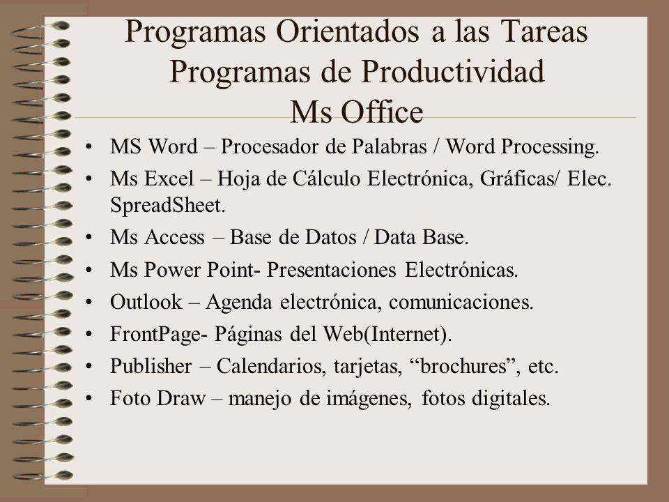 Programas Orientados a las Tareas Programas de Productividad Ms Office MS Word – Procesador de Palabras / Word Processing. Ms Excel – Hoja de Cálculo