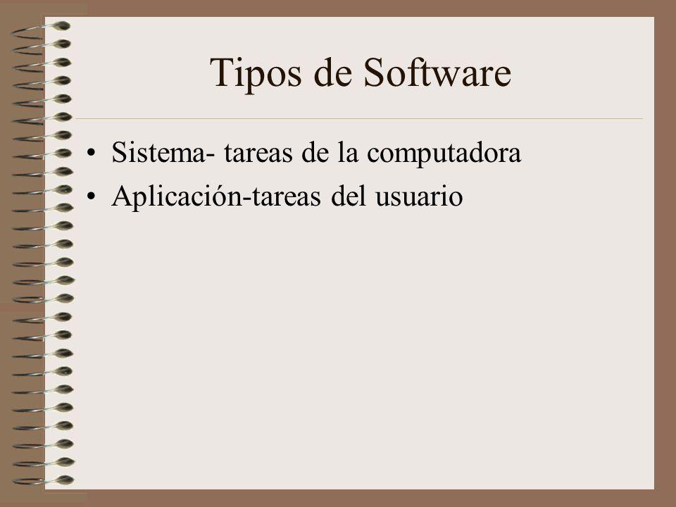 Tipos de Software Sistema- tareas de la computadora Aplicación-tareas del usuario