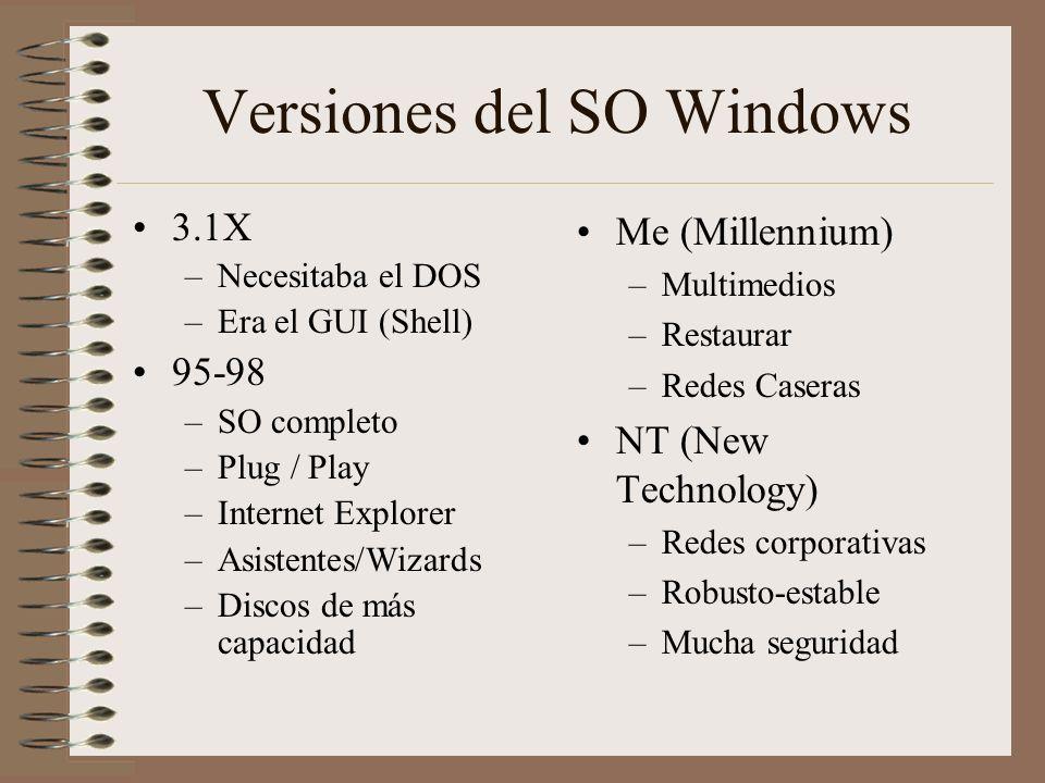 Versiones del SO Windows 3.1X –Necesitaba el DOS –Era el GUI (Shell) 95-98 –SO completo –Plug / Play –Internet Explorer –Asistentes/Wizards –Discos de