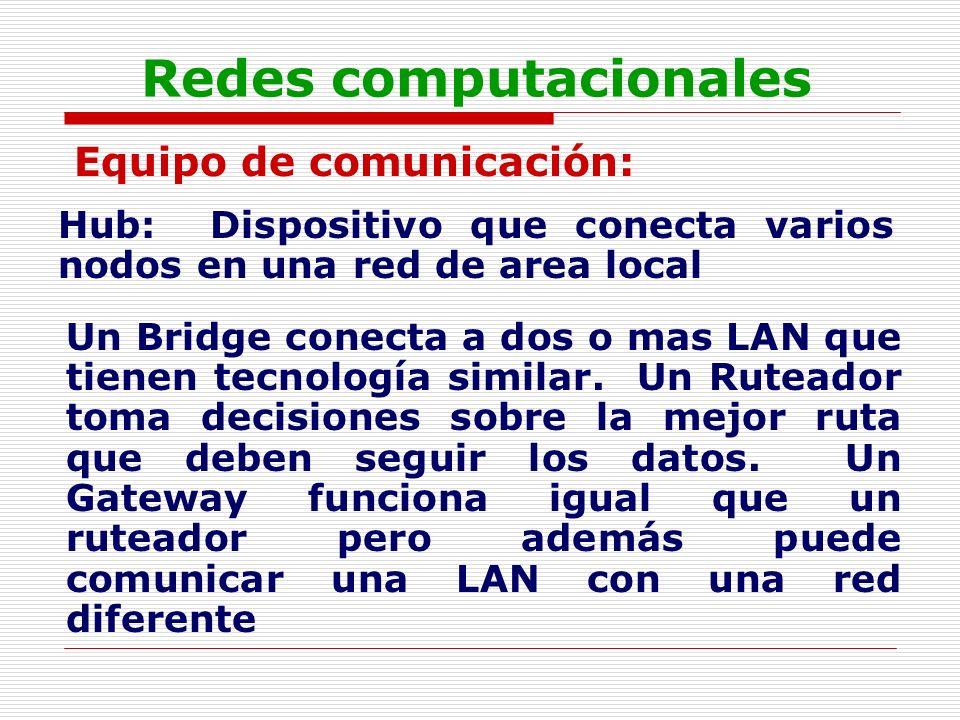 Redes computacionales Equipo de comunicación: Hub: Dispositivo que conecta varios nodos en una red de area local Un Bridge conecta a dos o mas LAN que