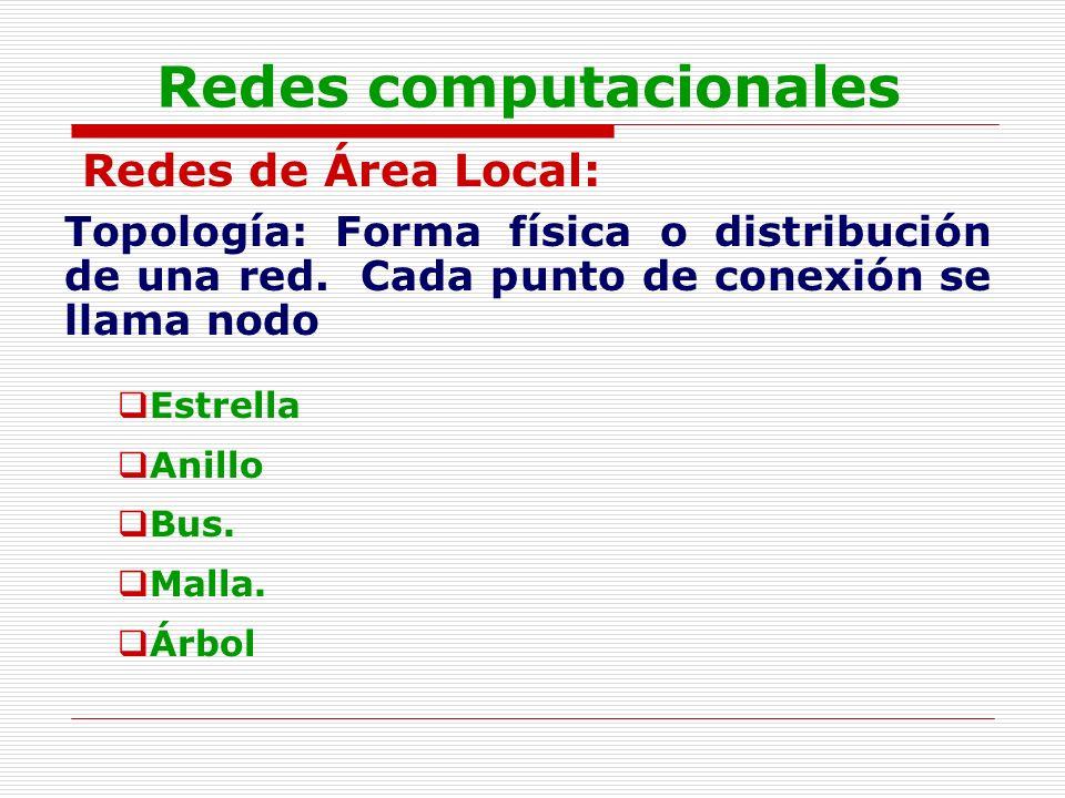 Redes computacionales Redes de Área Local: Topología: Forma física o distribución de una red. Cada punto de conexión se llama nodo Estrella Anillo Bus