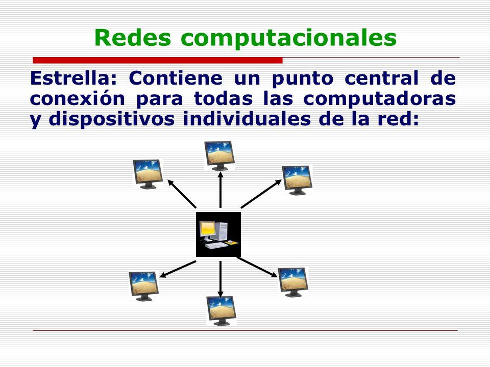 Redes computacionales Estrella: Contiene un punto central de conexión para todas las computadoras y dispositivos individuales de la red: