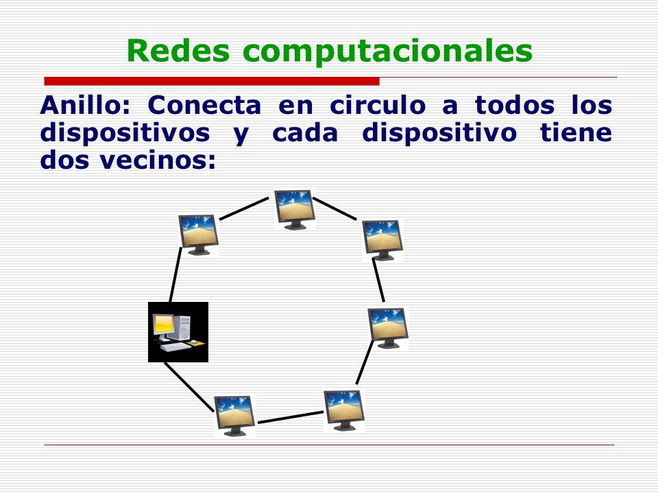 Redes computacionales Anillo: Conecta en circulo a todos los dispositivos y cada dispositivo tiene dos vecinos: