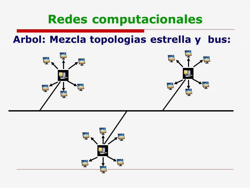 Redes computacionales Arbol: Mezcla topologias estrella y bus: