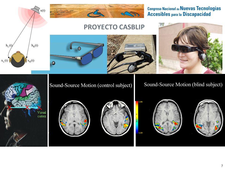 ACTUALIDAD Y FUTURO PROYECTO CASBLIP Estamos en la segunda versión de un prototipo precomercial aplicable a personas total y parcialmente ciegas.