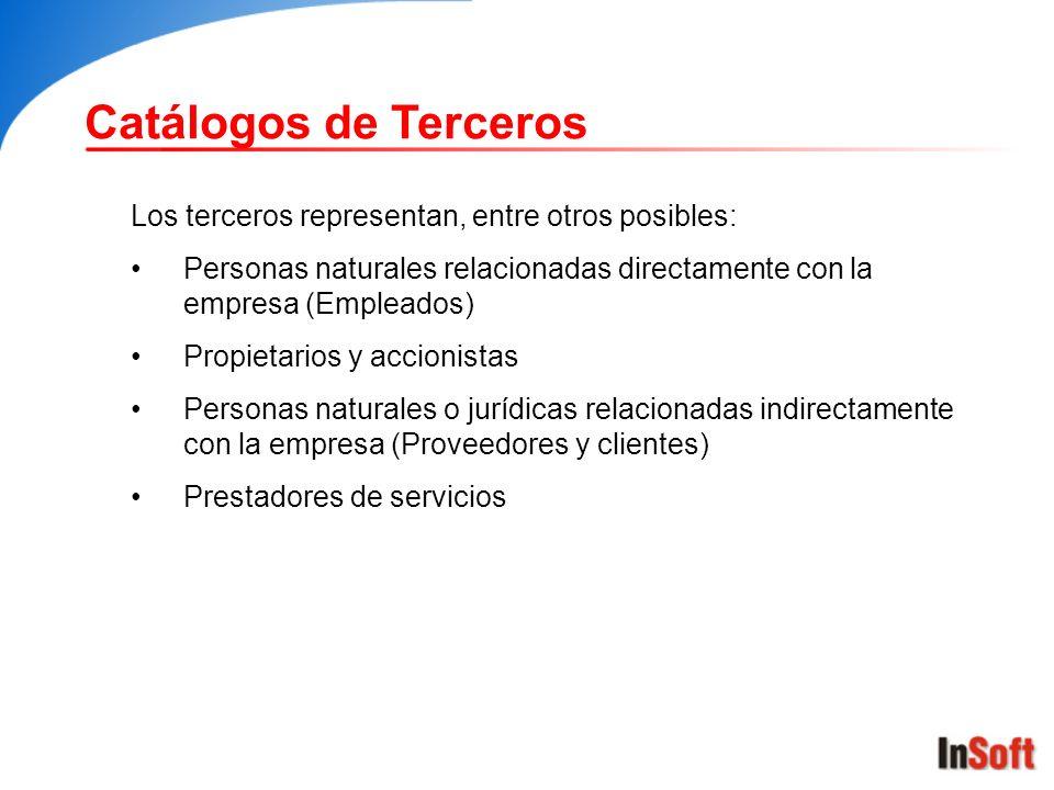 Catálogos de Terceros Los terceros representan, entre otros posibles: Personas naturales relacionadas directamente con la empresa (Empleados) Propieta