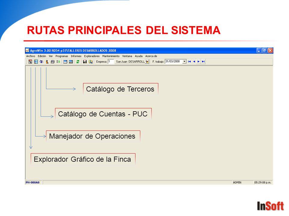 RUTAS PRINCIPALES DEL SISTEMA Explorador Gráfico de la Finca Manejador de Operaciones Catálogo de Cuentas - PUC Catálogo de Terceros